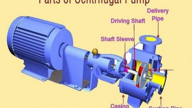 Photo of What is a Centrifugal Pump?