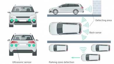 Photo of Benefits of Car Parking Sensors and How They Affect Our Daily Life