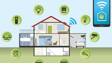 Photo of Wink Smart Home Solution – All you need to know